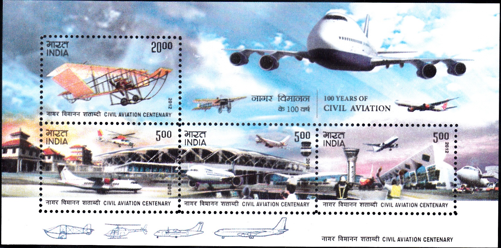 History of Indian Civil Aviation Industry